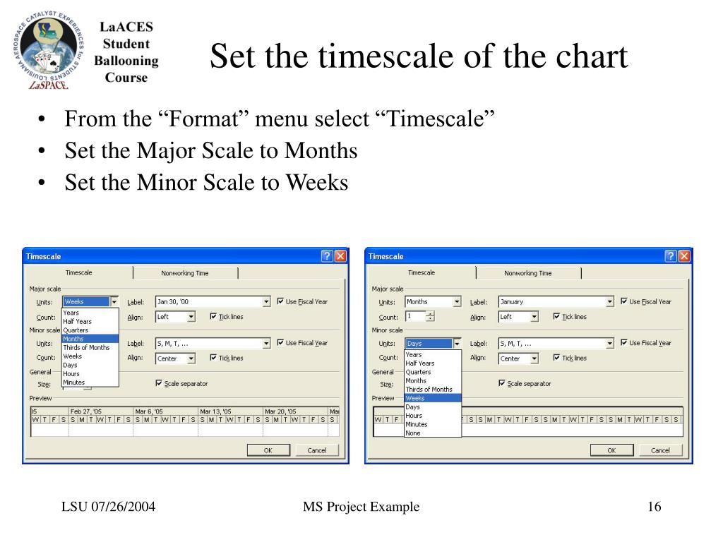 Set the timescale of the chart