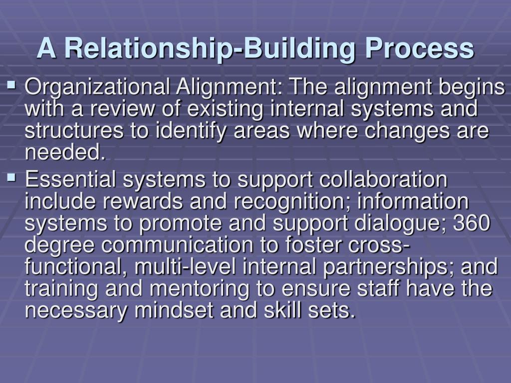 A Relationship-Building Process