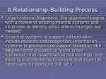 a relationship building process10