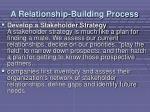 a relationship building process11