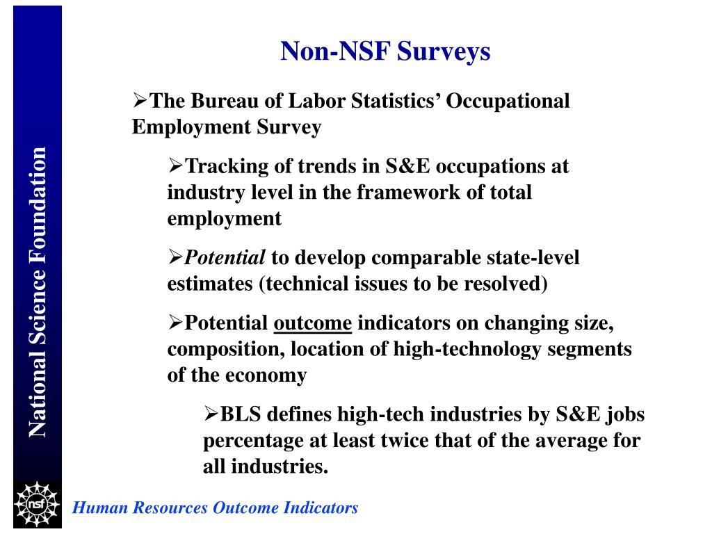 Non-NSF Surveys