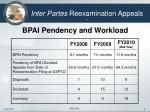 inter partes reexamination appeals2
