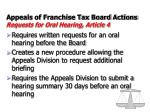 appeals of franchise tax board actions requests for oral hearing article 4