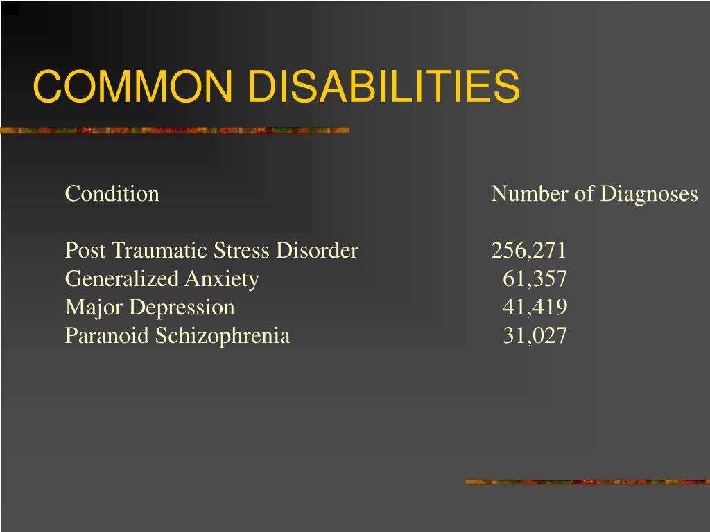 COMMON DISABILITIES