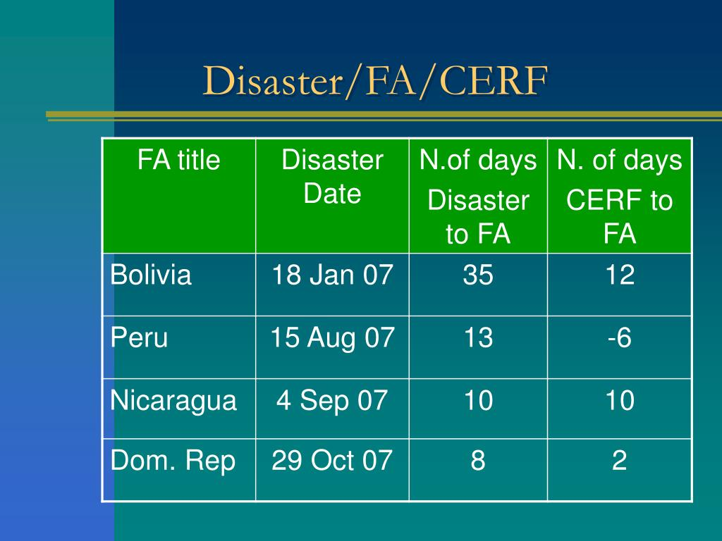 Disaster/FA/CERF