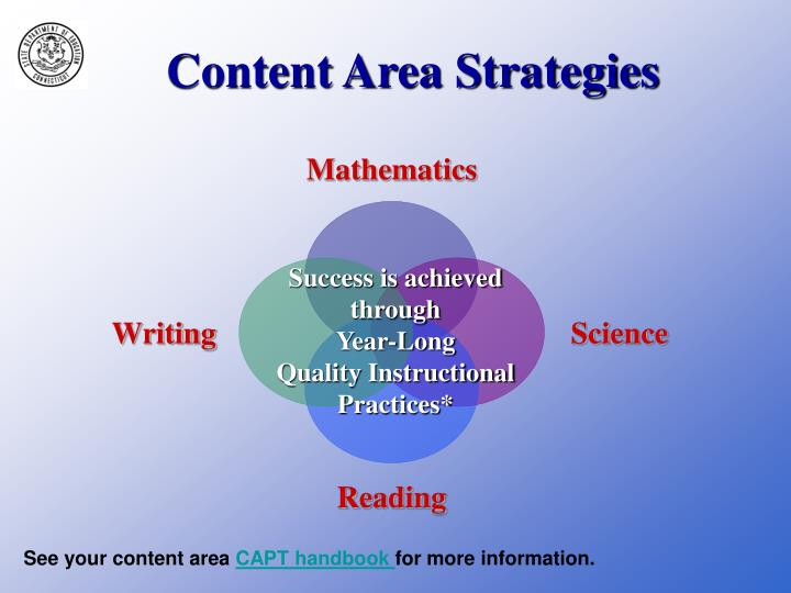 Content Area Strategies