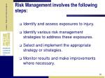 risk management involves the following steps