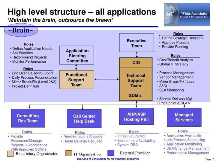 Application Steering Committee