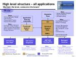 high level structure all applications maintain the brain outsource the brawn