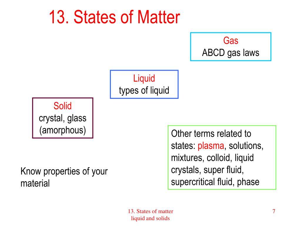 13. States of Matter