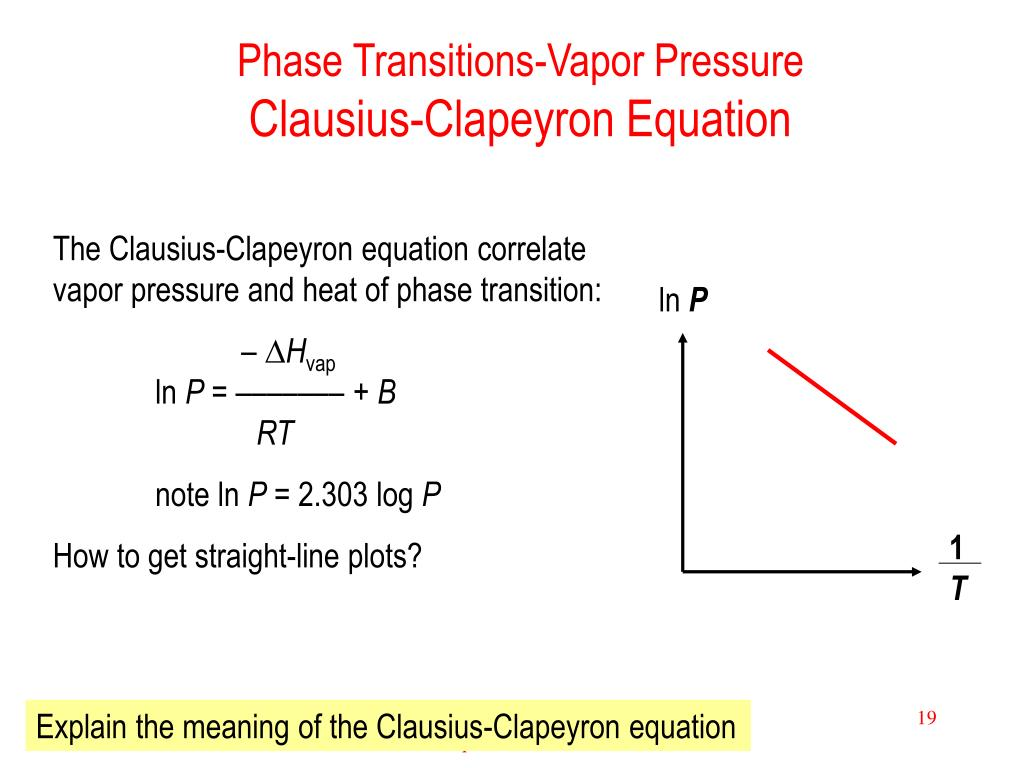 Phase Transitions-Vapor Pressure