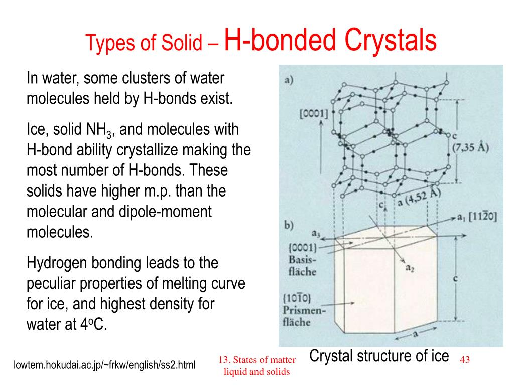 Types of Solid –
