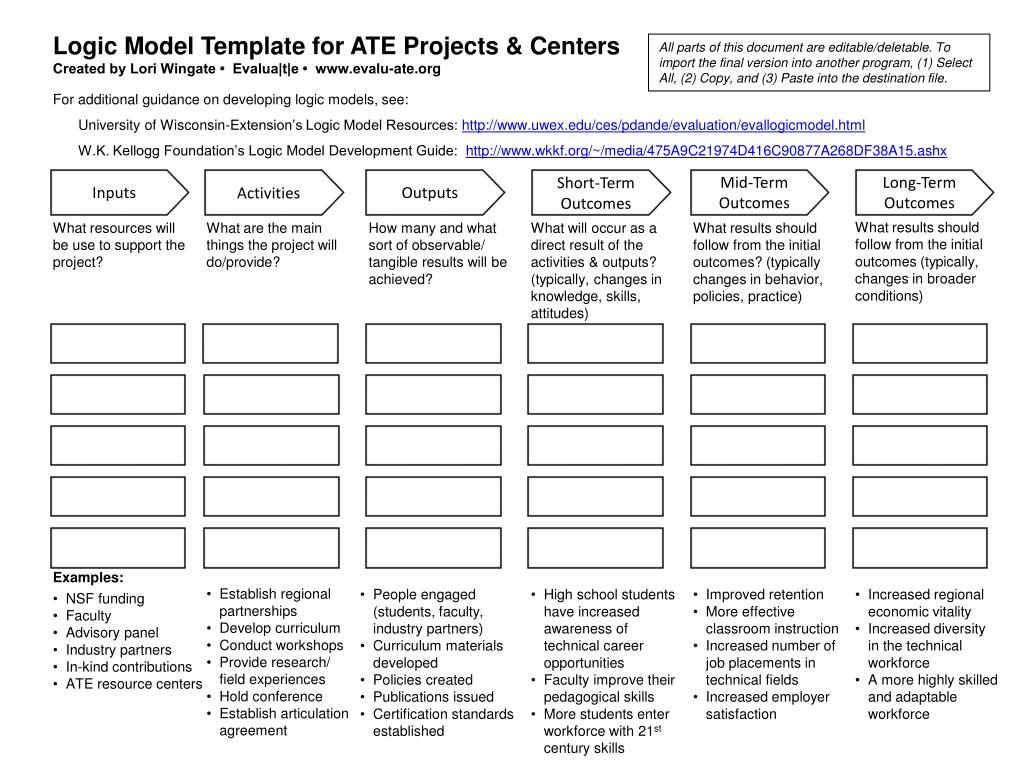 Logic Model Template for ATE Projects & Centers