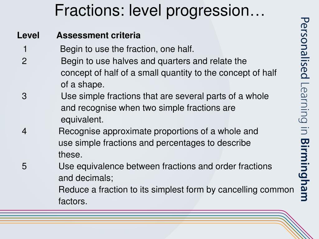 Fractions: level progression…