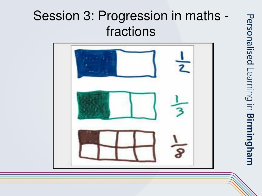 Session 3: Progression in maths - fractions