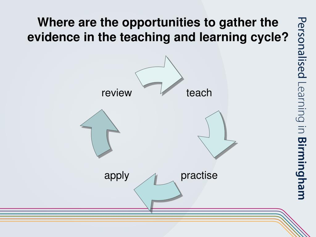 Where are the opportunities to gather the evidence in the teaching and learning cycle?