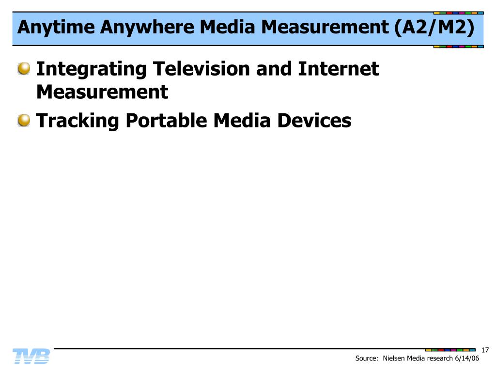 Anytime Anywhere Media Measurement (A2/M2)