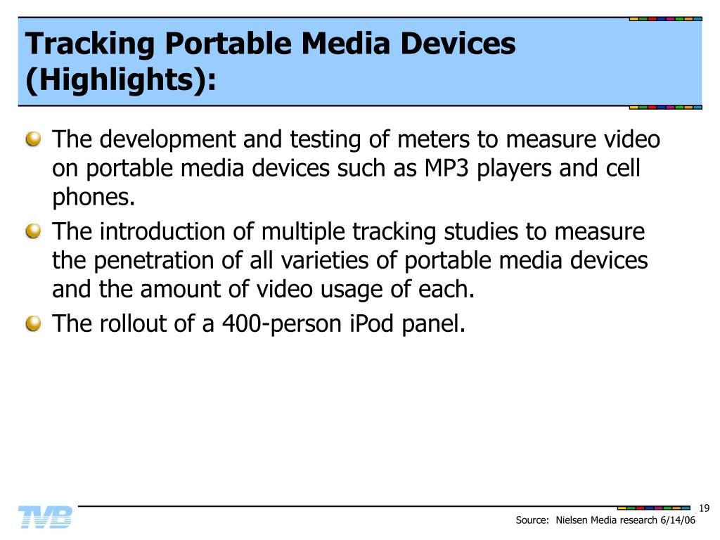 Tracking Portable Media Devices (Highlights):