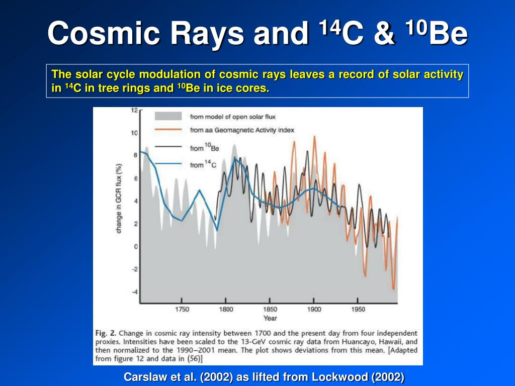 Cosmic Rays and