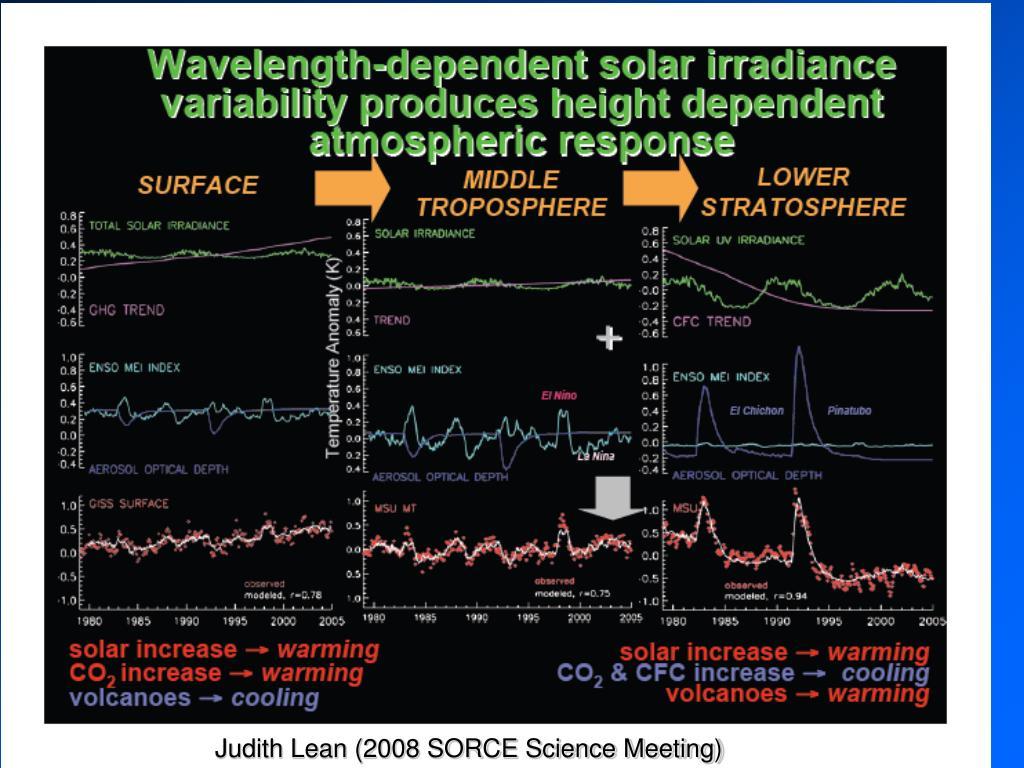 Judith Lean (2008 SORCE Science Meeting)