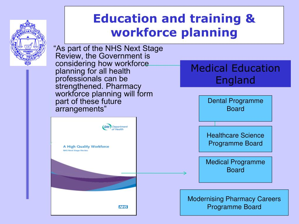 Education and training & workforce planning