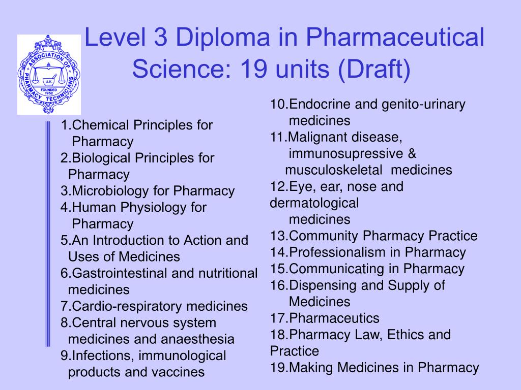 Level 3 Diploma in Pharmaceutical