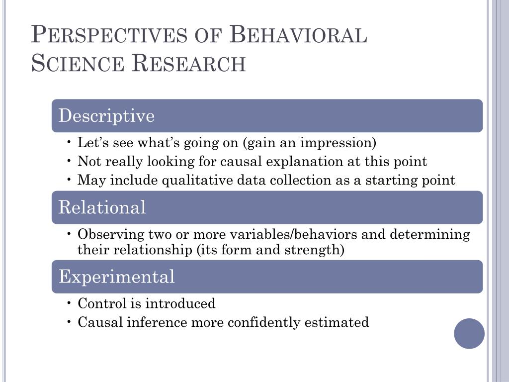 Perspectives of Behavioral Science Research