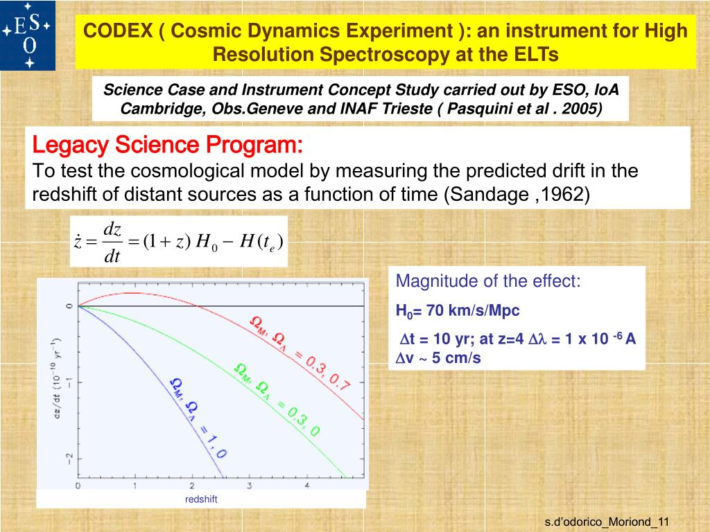 CODEX ( Cosmic Dynamics Experiment ): an instrument for High Resolution Spectroscopy at the ELTs