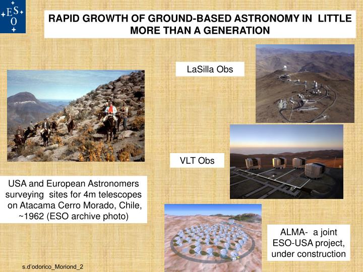 RAPID GROWTH OF GROUND-BASED ASTRONOMY IN  LITTLE MORE THAN A GENERATION