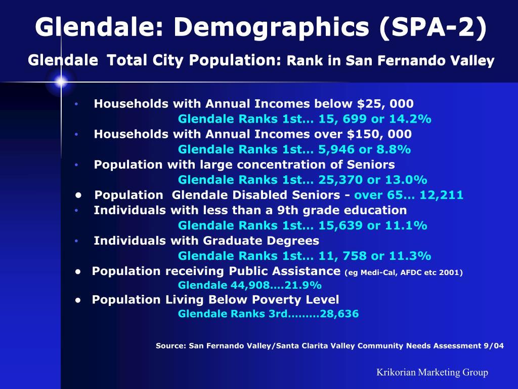 Glendale: Demographics (SPA-2)