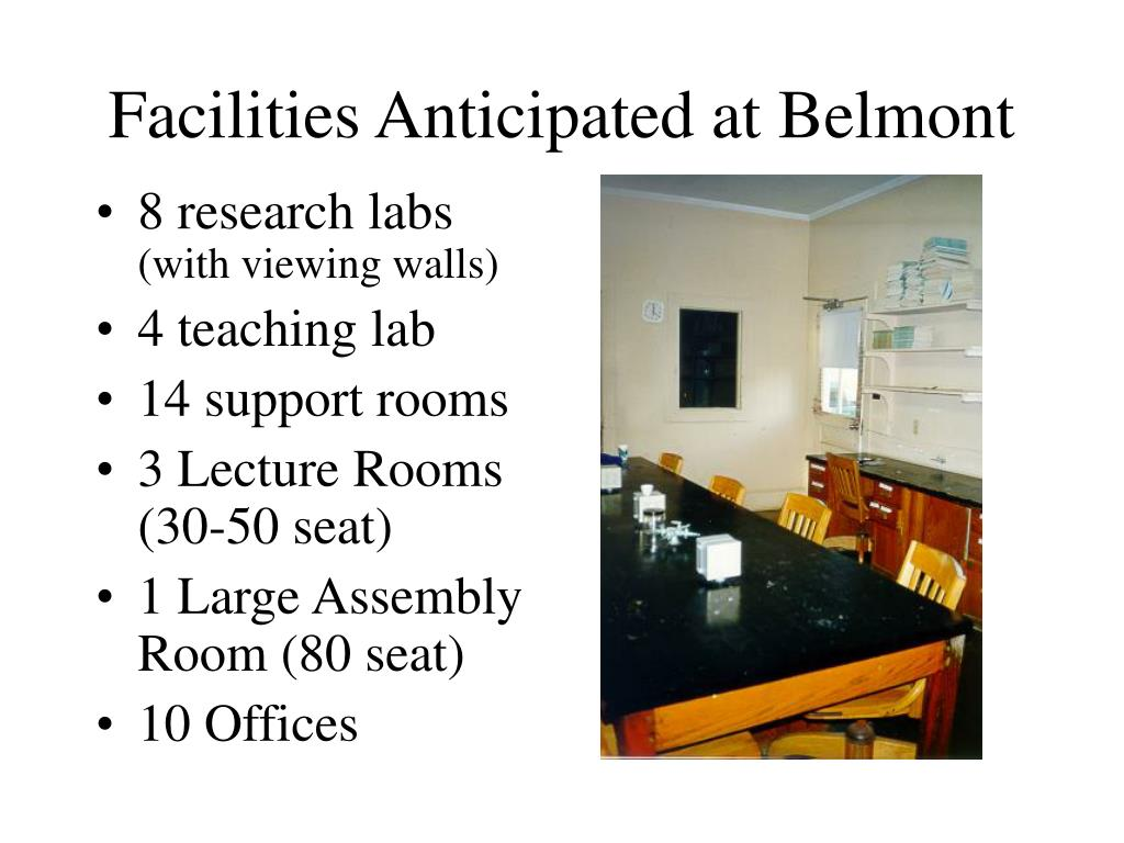 Facilities Anticipated at Belmont