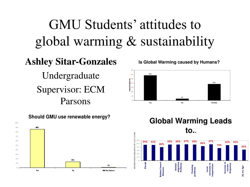 GMU Students' attitudes to                 global warming & sustainability