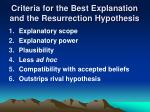 criteria for the best explanation and the resurrection hypothesis