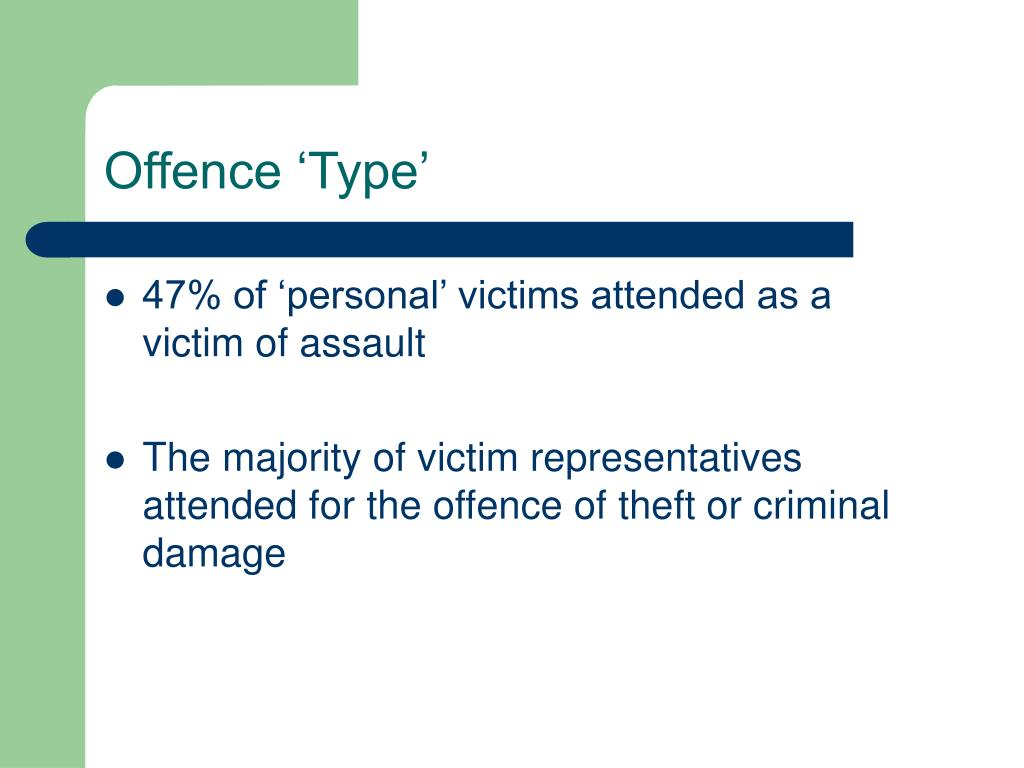 Offence 'Type'