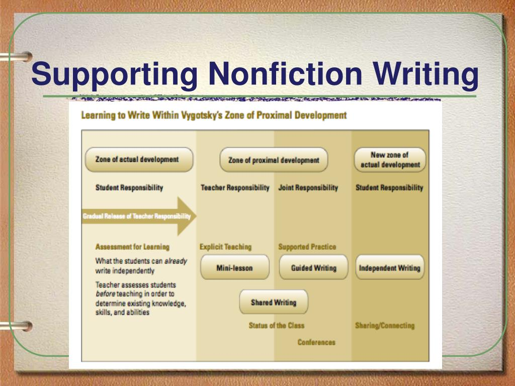 Supporting Nonfiction Writing