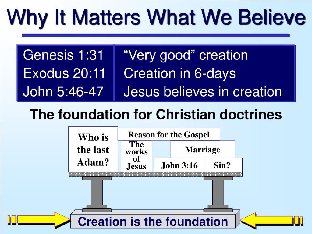 The foundation for Christian doctrines