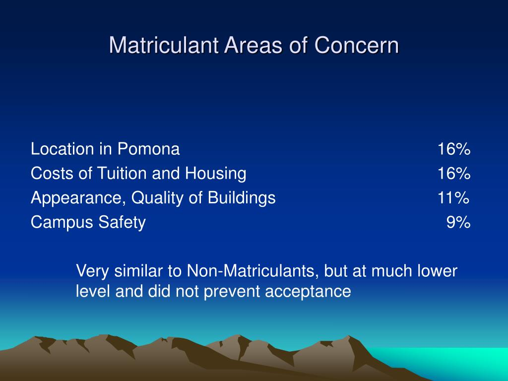 Matriculant Areas of Concern
