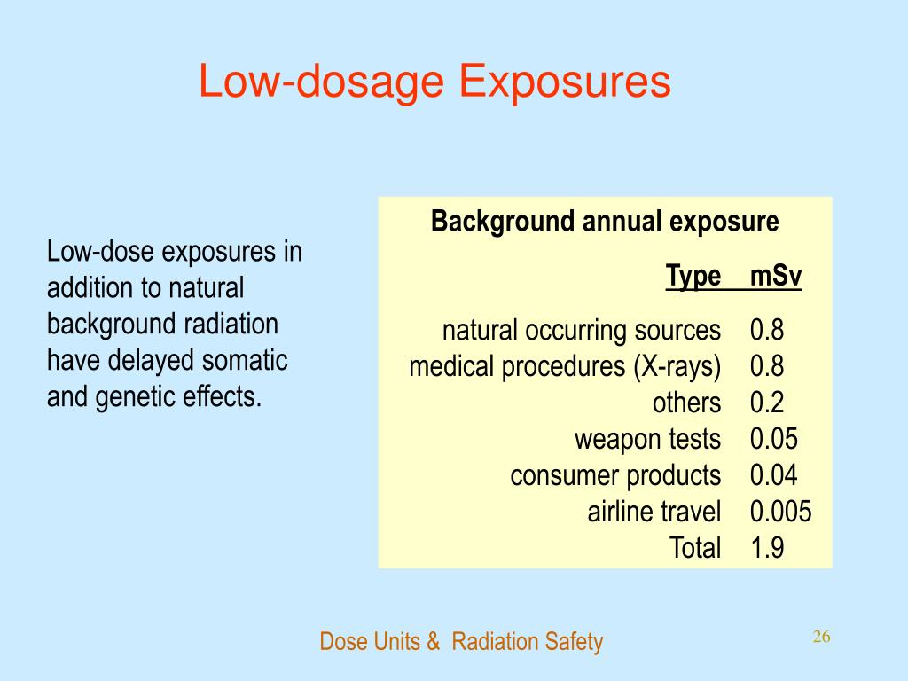 Low-dosage Exposures