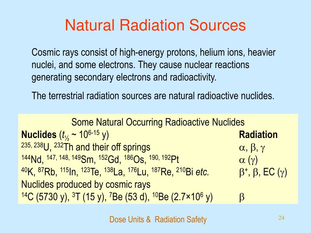 Natural Radiation Sources