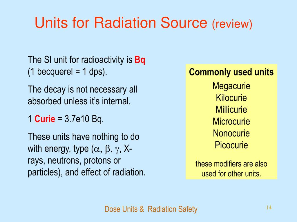 Units for Radiation Source
