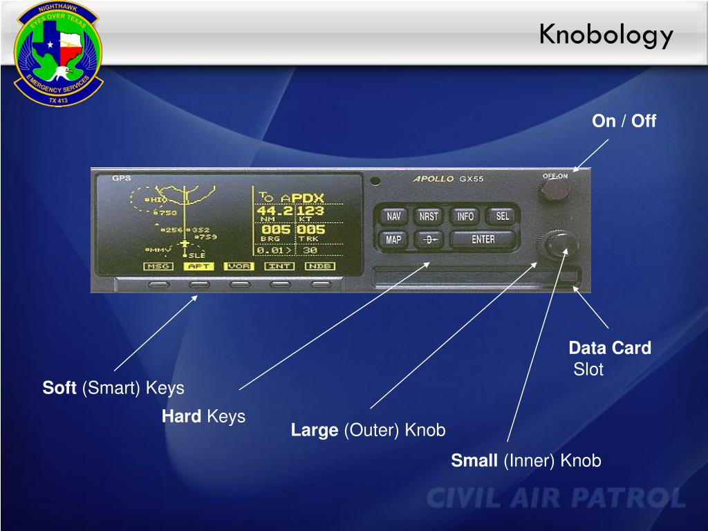 Knobology