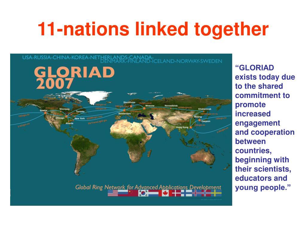11-nations linked together