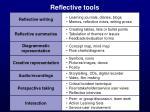 reflective tools