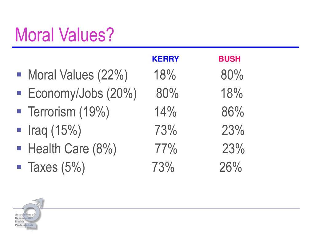 Moral Values?