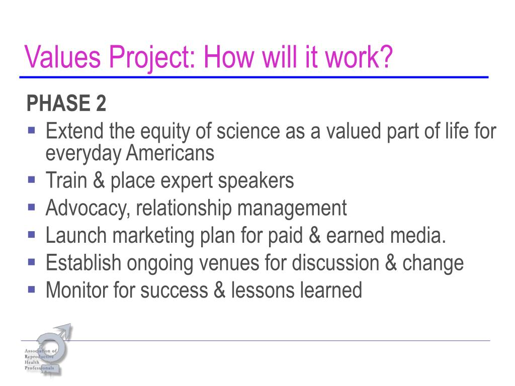 Values Project: How will it work?