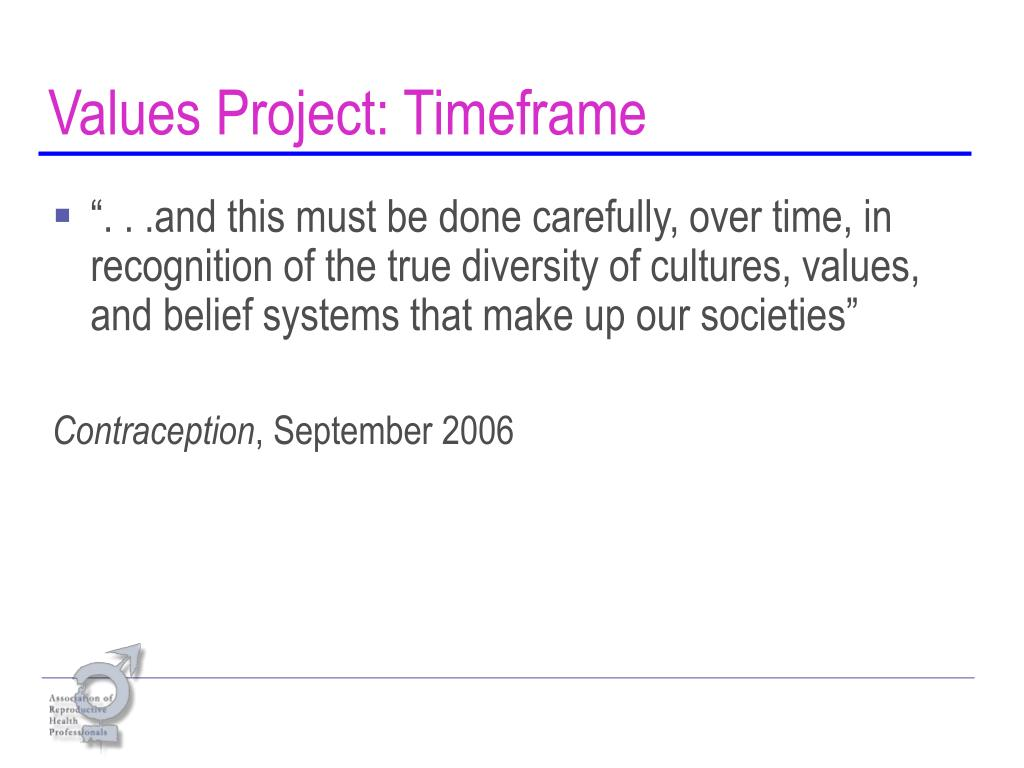Values Project: Timeframe