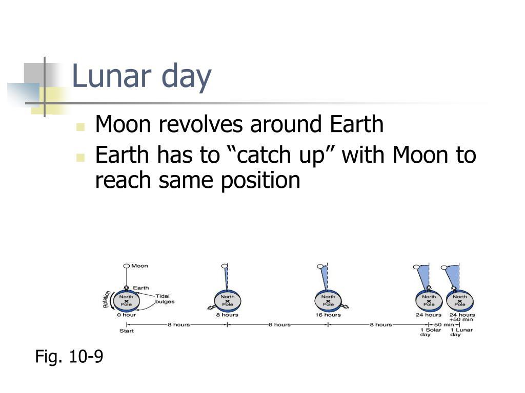 Lunar day