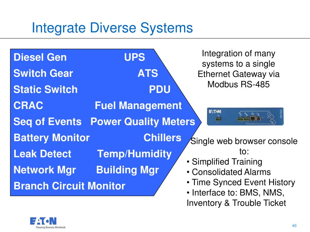 Integrate Diverse Systems