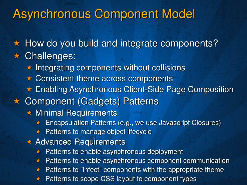 Asynchronous Component Model
