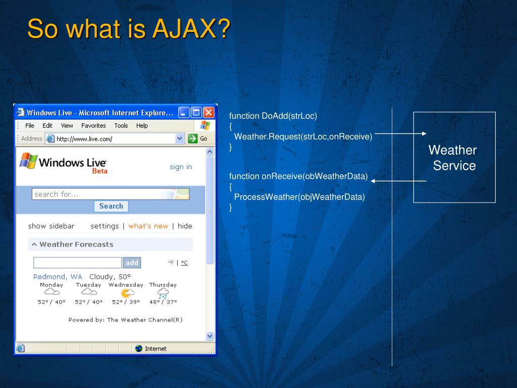 So what is AJAX?